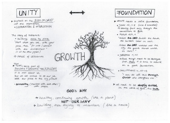 Sketch of a tree with the words Growth, Unity, and Foundation emphasized